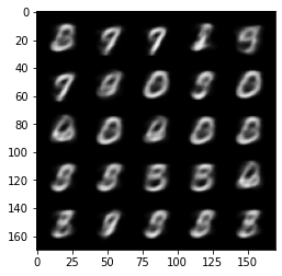 Images generated when sampling from $$p(x, z)$$